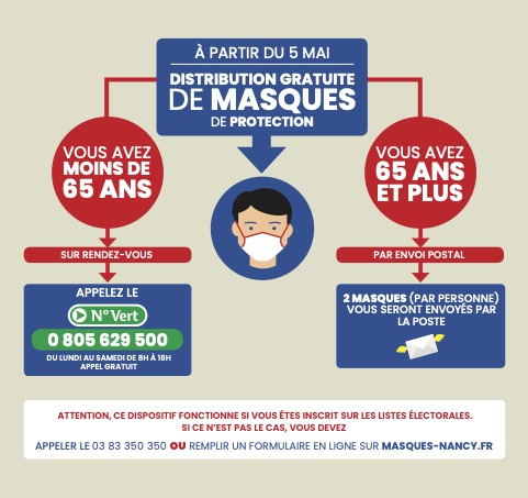 infographie centre de distribution 3